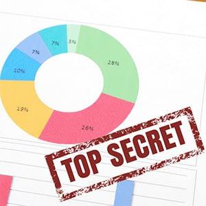 How to interpret Google Analytics' Sampling